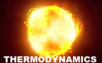 Virtual Reality Thermodynamics